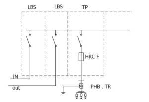 Diagram satu garis Gardu Distribusi Beton